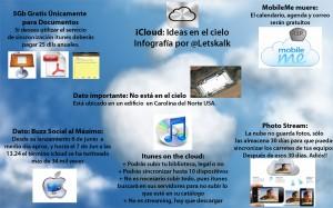 Infografía icloud Apple